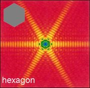 Calculated diffraction pattern for a hexagon shaped particle