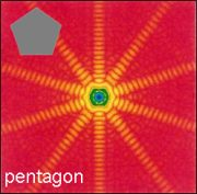 Calculated diffraction pattern for a pentagon shaped particle