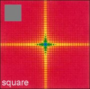 Calculated diffraction pattern for a square shaped particle